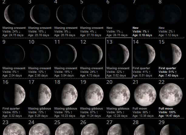 Calendario Lunare Dicembre 2017.La Luna Del Mese Dicembre 2018 Astronomia Pratica