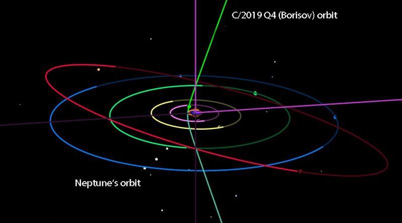 Un (possibile) nuovo oggetto interstellare!