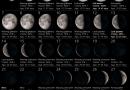 La Luna del Mese – Giugno 2020