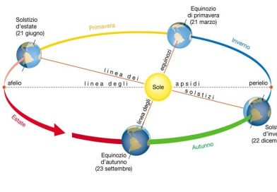 Equinozio d'Autunno 2021