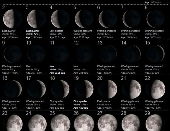 La Luna del Mese – Maggio 2021